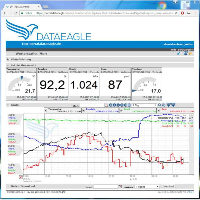 Screenshot des Dataeagle Cloud Portal